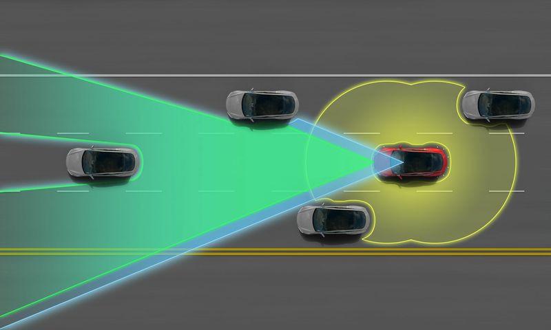 Una visualizzazione dall'alto della visione dell'Autopilot di Tesla