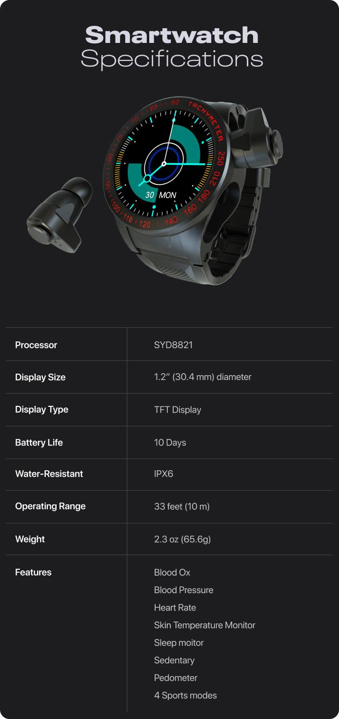 Specifiche tecniche di Wearbuds Watch