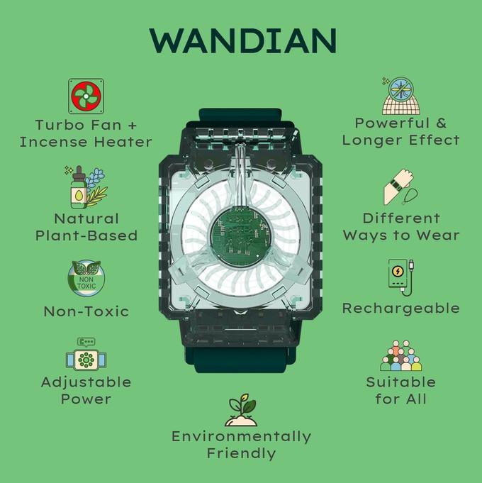 WANDIAN locandina