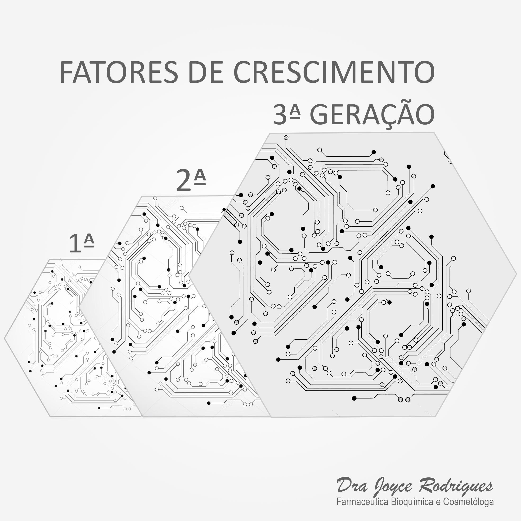 FATOR DE CRESCIMENTO - 3a