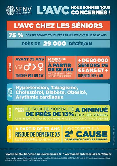 AVC-tousconcernes-2018-Senior.jpg