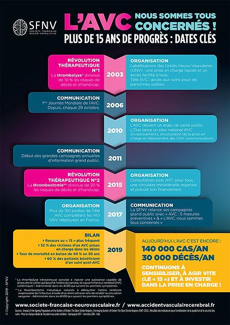 Infographie_AVC_2019.jpg