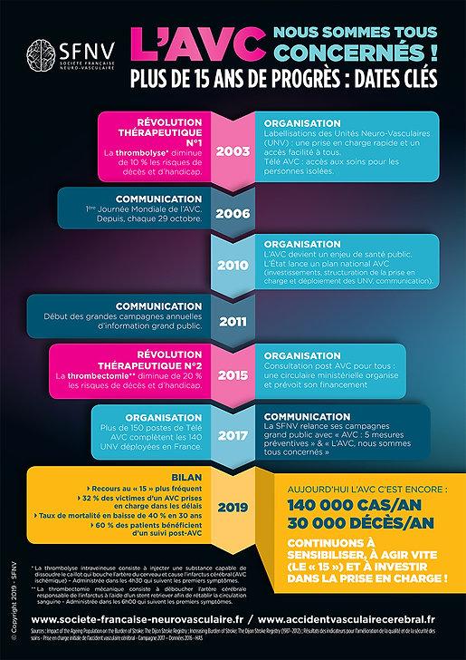 Infographie_AVC_2019-jpg.jpg