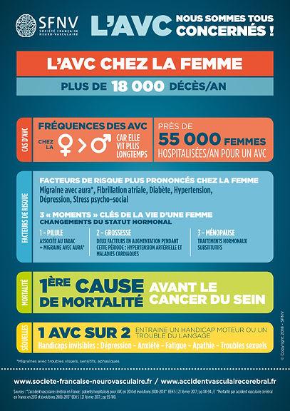 AVC-tousconcernes-2018-Femme.jpg