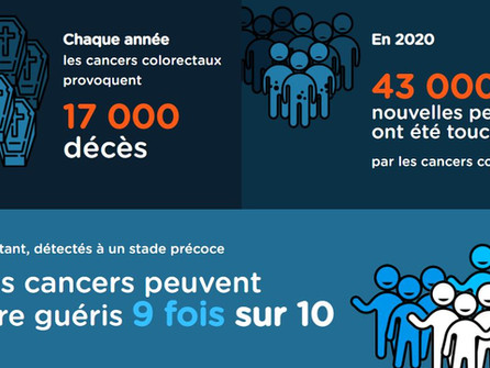 Mars bleu: dépistage du cancer colorectal