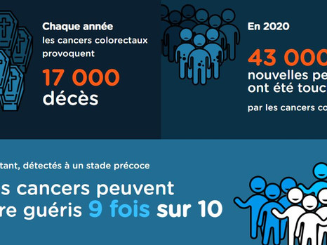 Mars bleu: dépistage du cancer colorectal