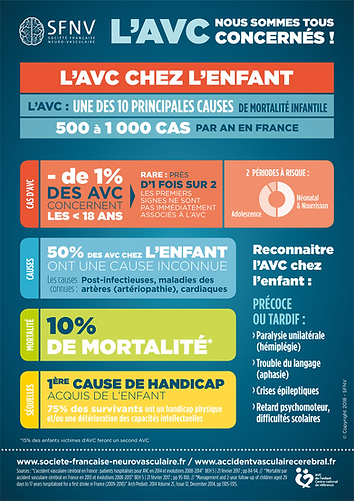 Infographie_AVC_Enfant_HD.png