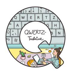 Q for QWERTZ-keyboard
