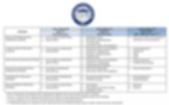 Certification Breakdown.PNG
