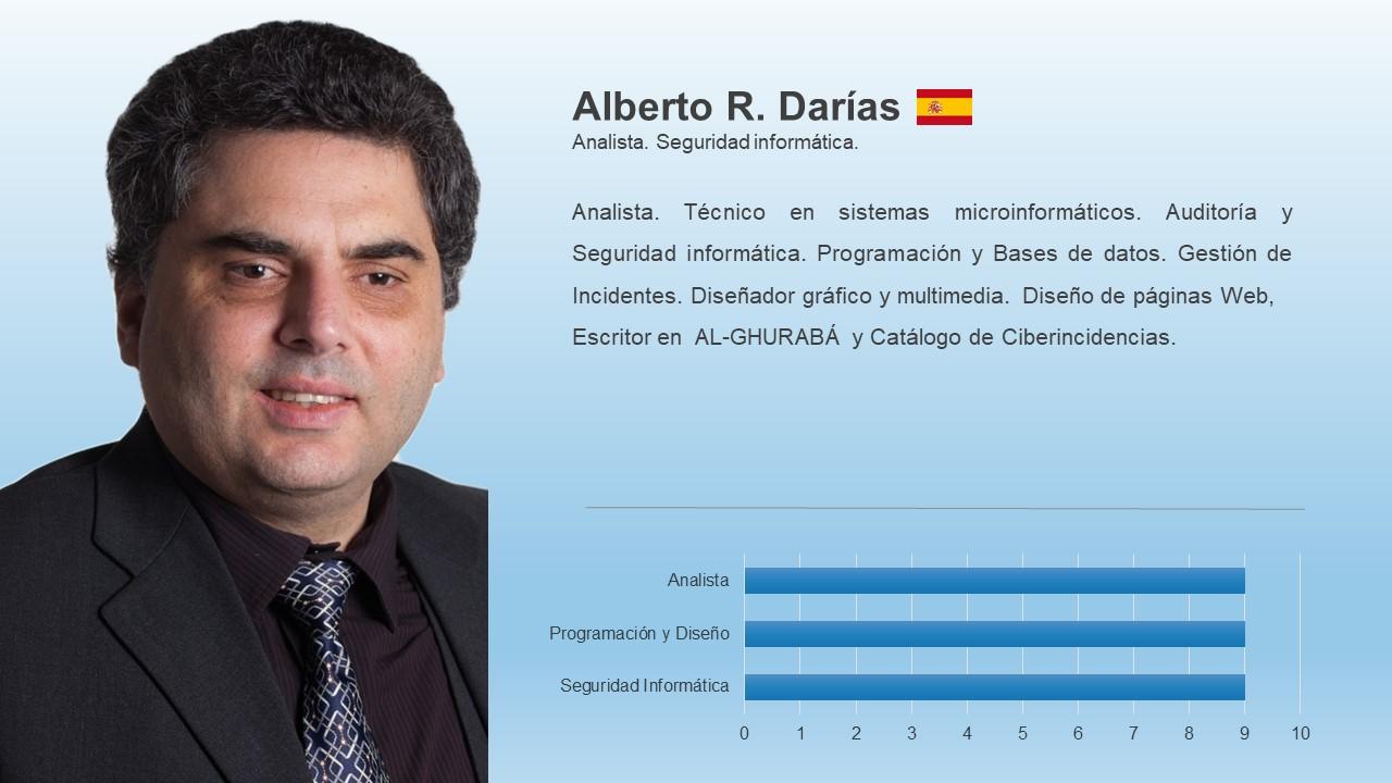 Equipo de Trabajo ODIC Alberto