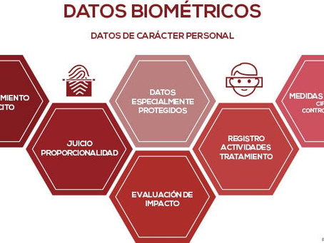 ¿Cómo cumplir el RGPD si manejas datos biométricos?