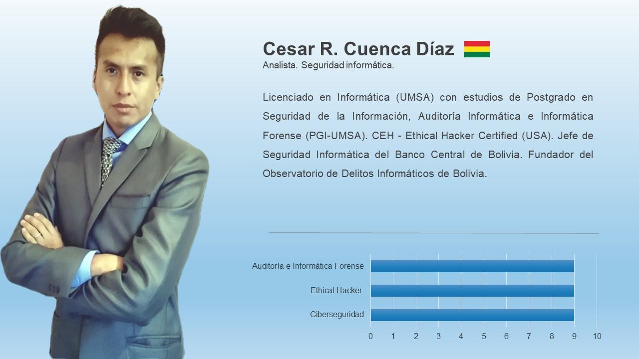Equipo de Trabajo ODIC Cesar