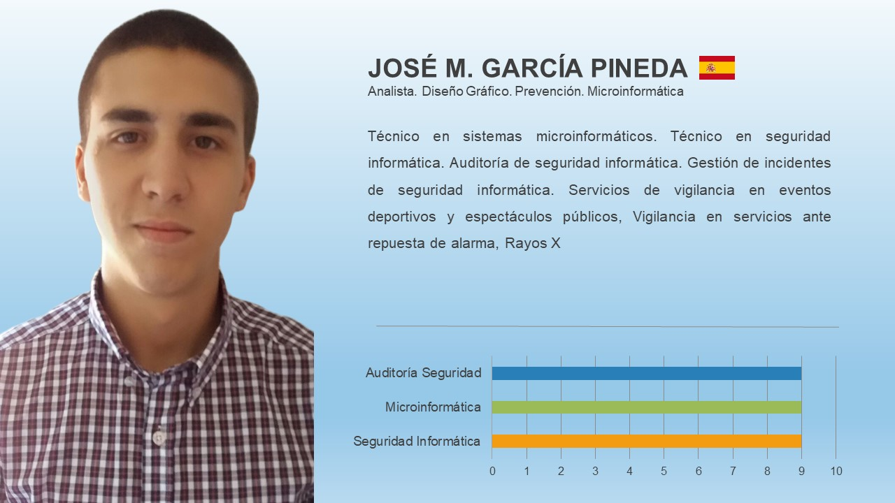 Equipo de Trabajo ODIC - Jose