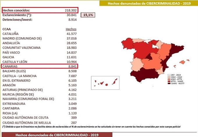 datos cibercriminalidad Canarias.jpg