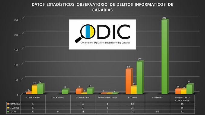 DATOS ESTADISTICOS ODIC 2017.jpg