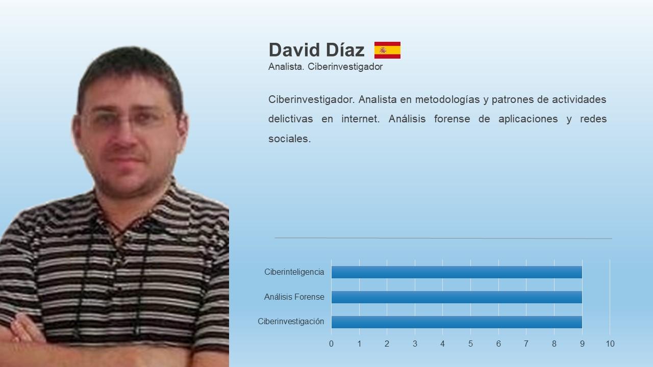 Equipo de Trabajo ODIC David