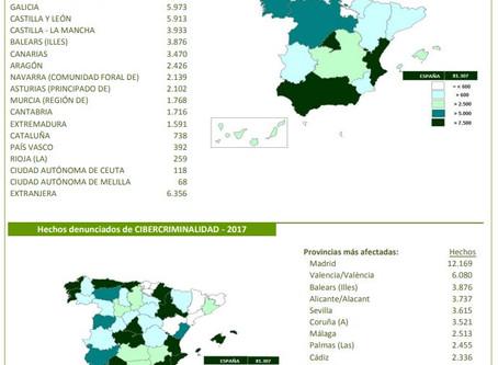 Canarias, octava comunidad en ciberdelincuencia de España