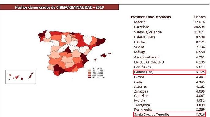 Datos Cibercriminalidad provincias .jpg