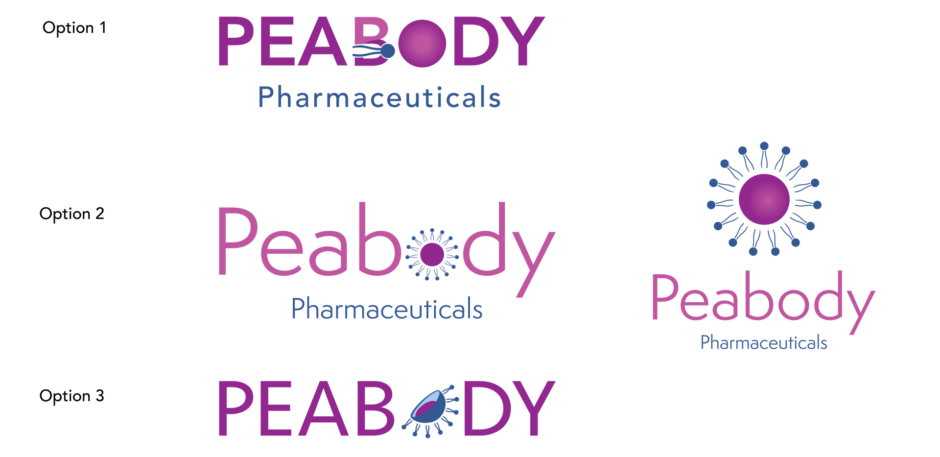 Peabody Pharmaceuticals Brand Developeme