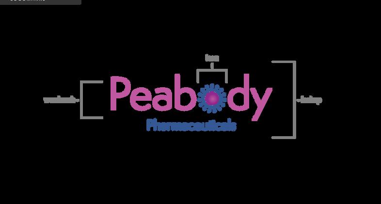 Peabody Pharmaceuticals Brand Developeme