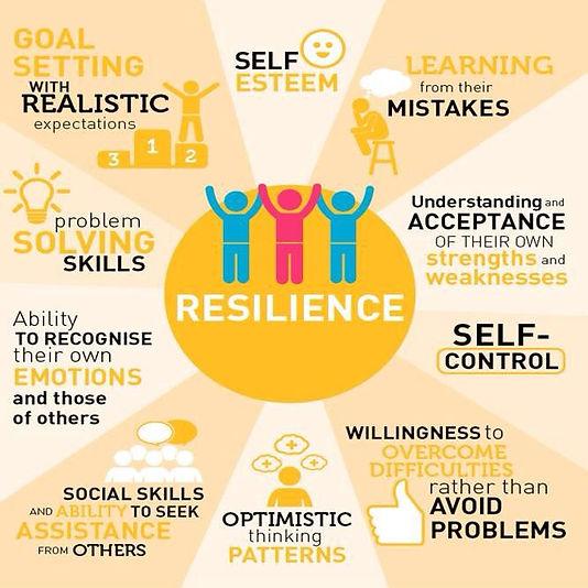 resilienceskillschart.jpg