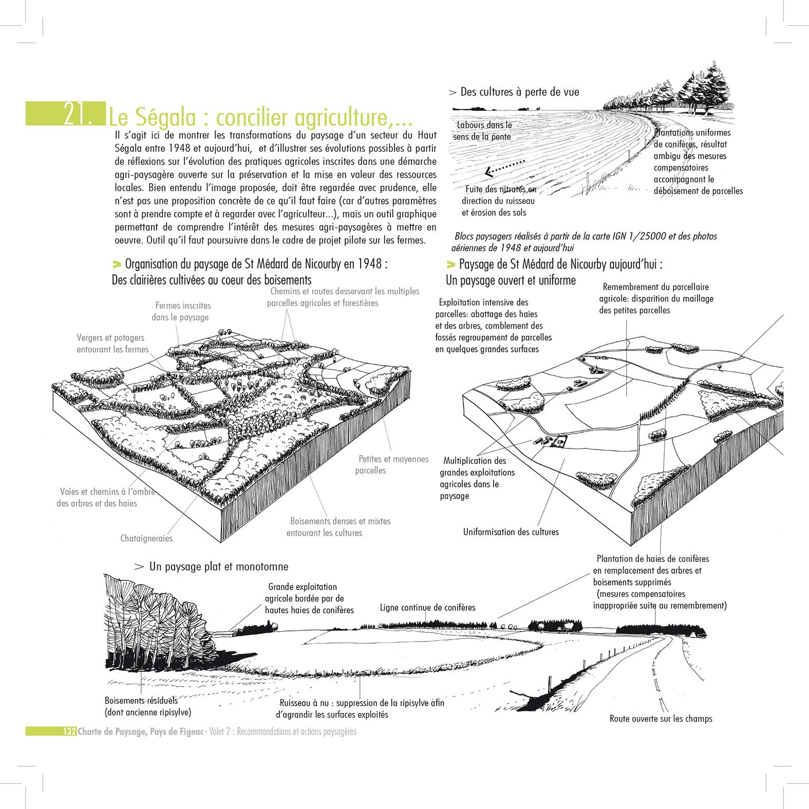 Charte pays de Figeac extrait