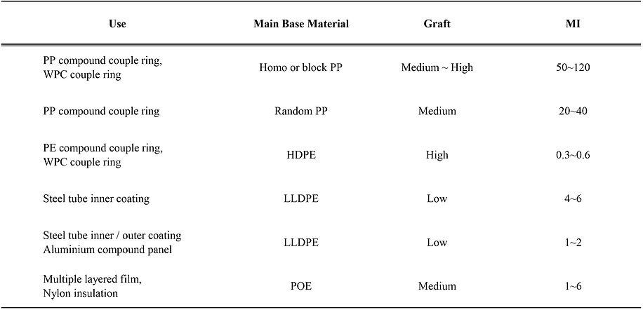 adhesive resin main products.jpg
