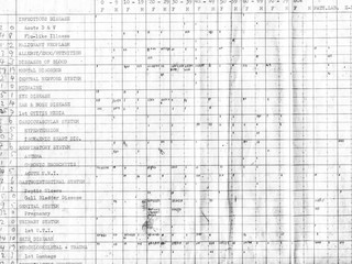 1974: My first workload analysis system.