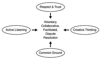 mediation_diagram.png
