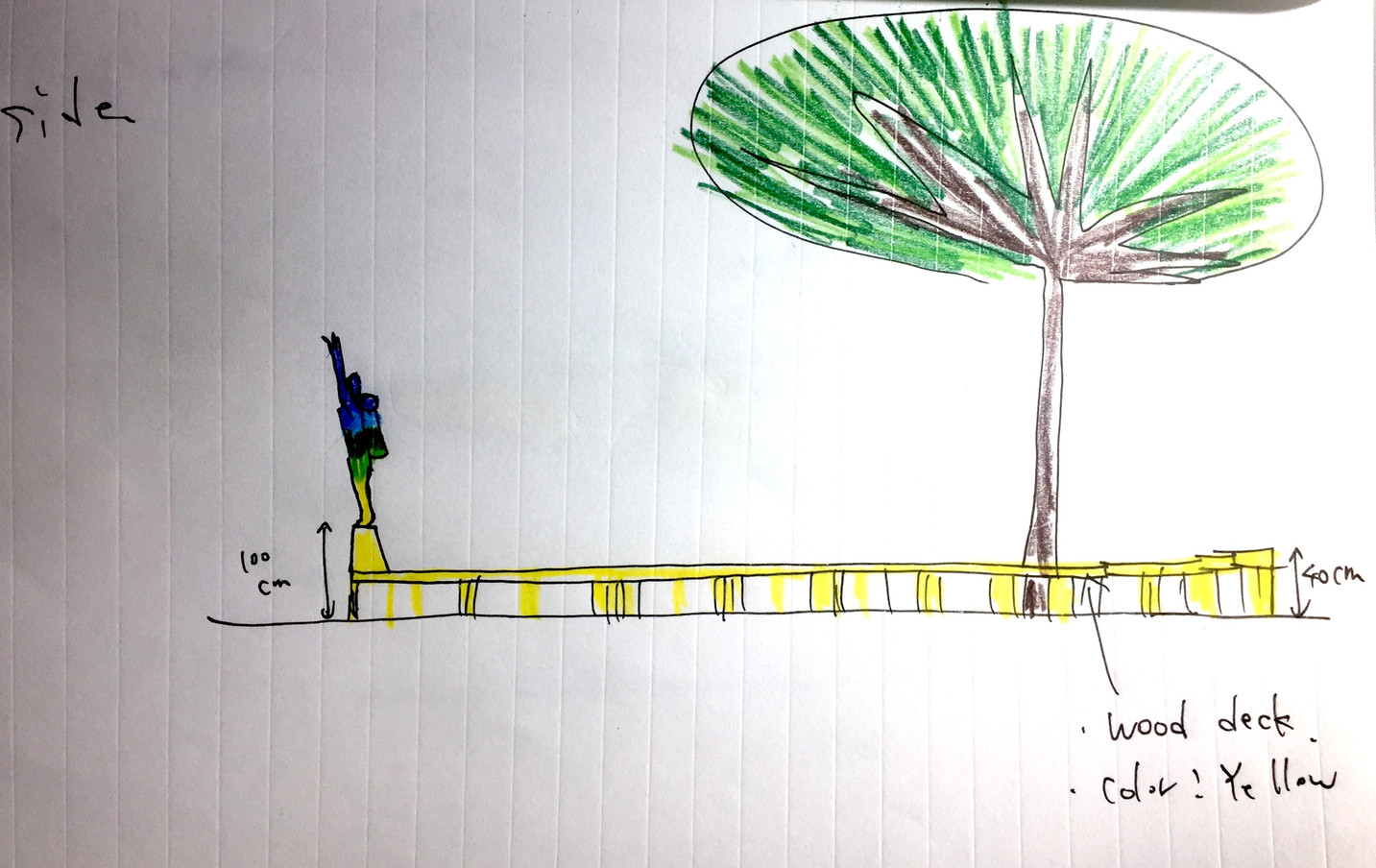 Drawing : Will become Trees and the Sky