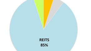 Asset Allocation Update - The Hard Reit