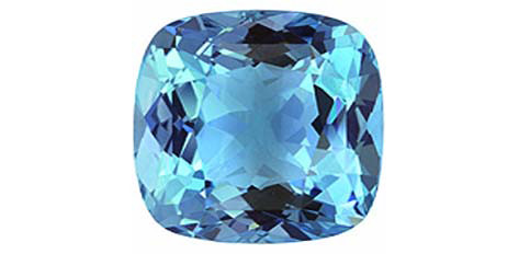 Inside The Collection: March Birthstone