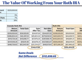 The Way You Grow Your Retirement has Massive Value!