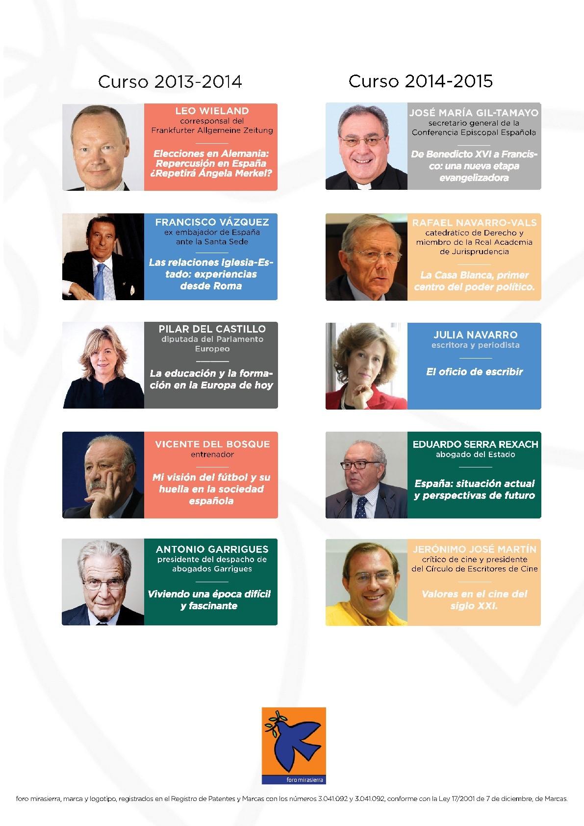 Foro Mirasierra -Ponentes-2011-2015