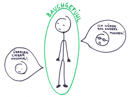 Vertraue DEINEM Bauchgefühl