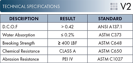 Modcrete-Technical-Specifications.png