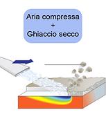 5. AriaGhiaccio.png