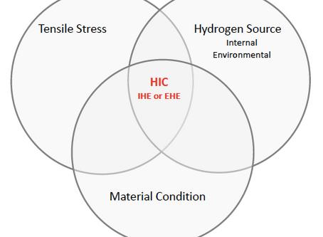Como garantir que o fixador não fragilize por hidrogênio