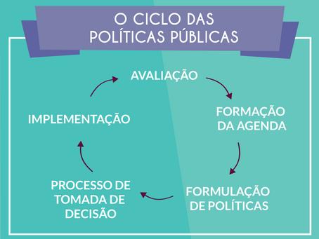 CONHEÇA O CICLO DAS POLÍTICAS PÚBLICAS