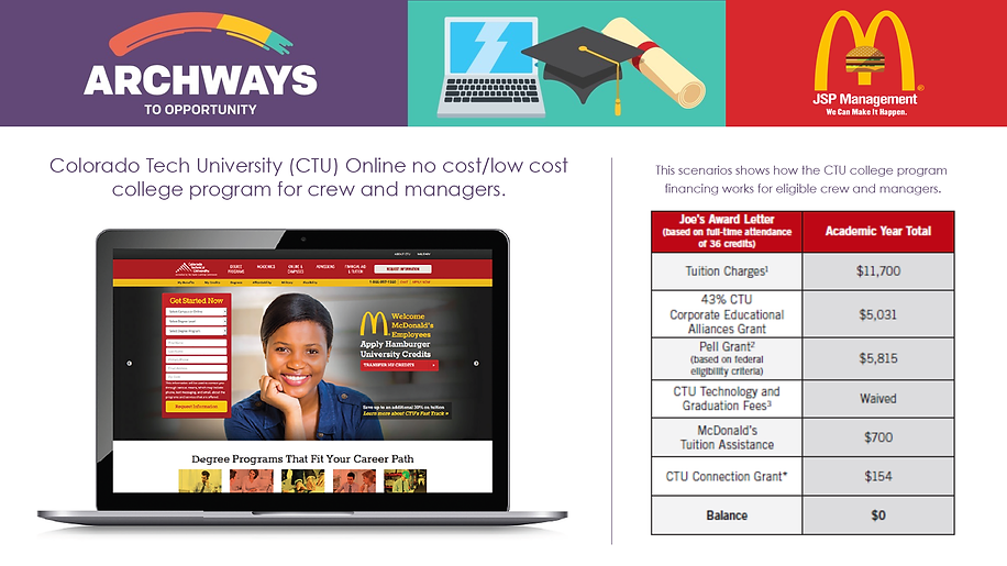 CTU-flyer-website-archways-detail.png