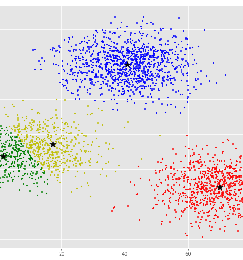 clustering 3.png