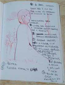 6.Anotações do artista_Jorge (4).jpg