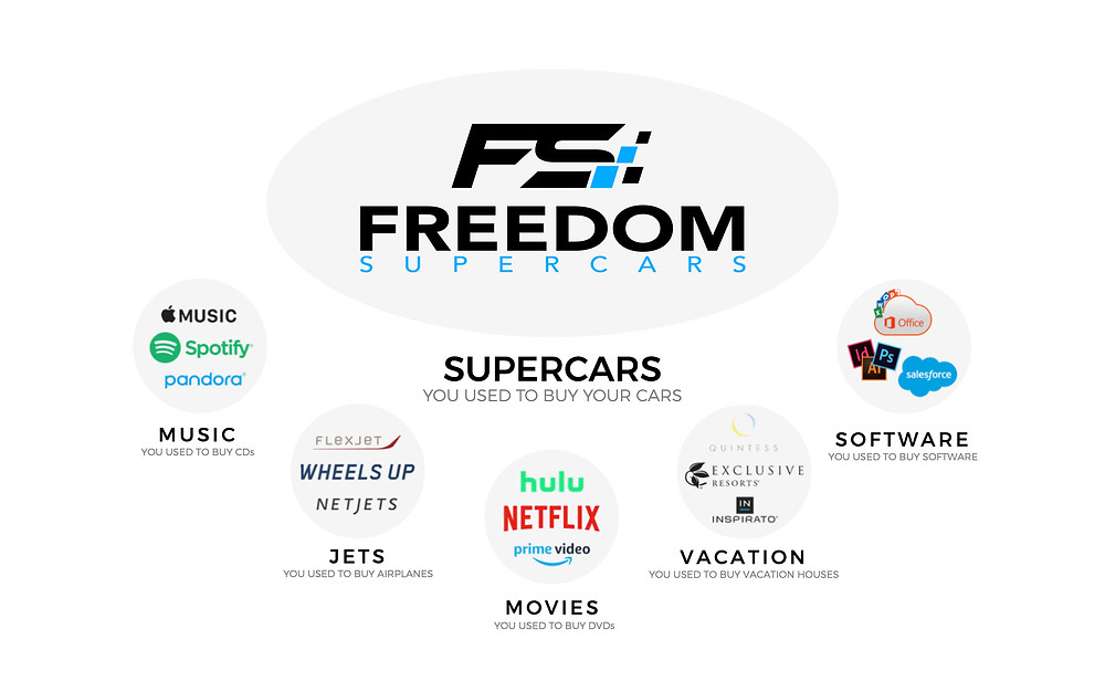 Freedom Supercars Car Subscription