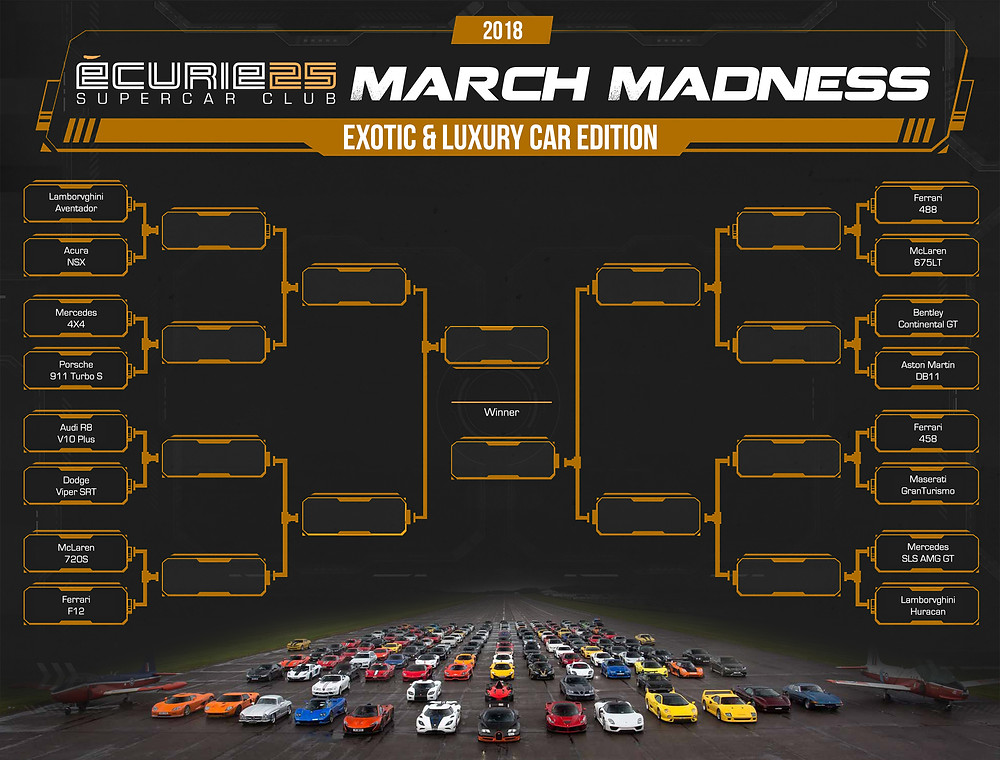 Supercar March Madness