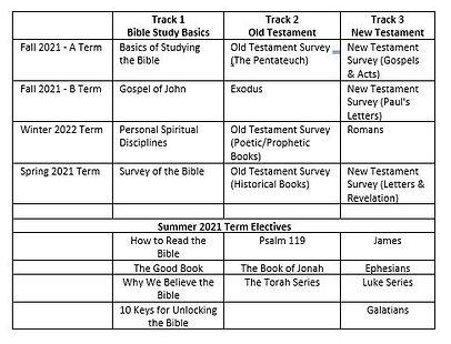 GBI Chart.JPG