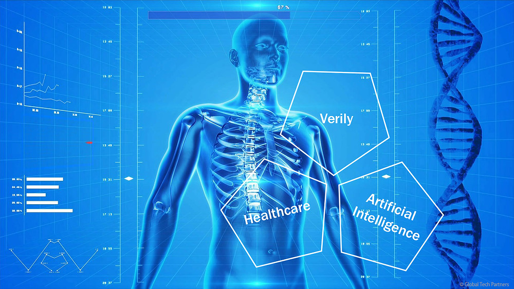 Verliy and Google using AI to change healthcare - global tech partners
