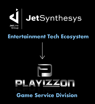 JetSynthesys_Playizzon_gameoutsourcing.P