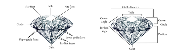 diamond reflective qualities