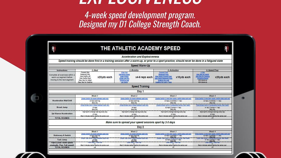4-Week Speed: Increase Acceleration and Explosiveness