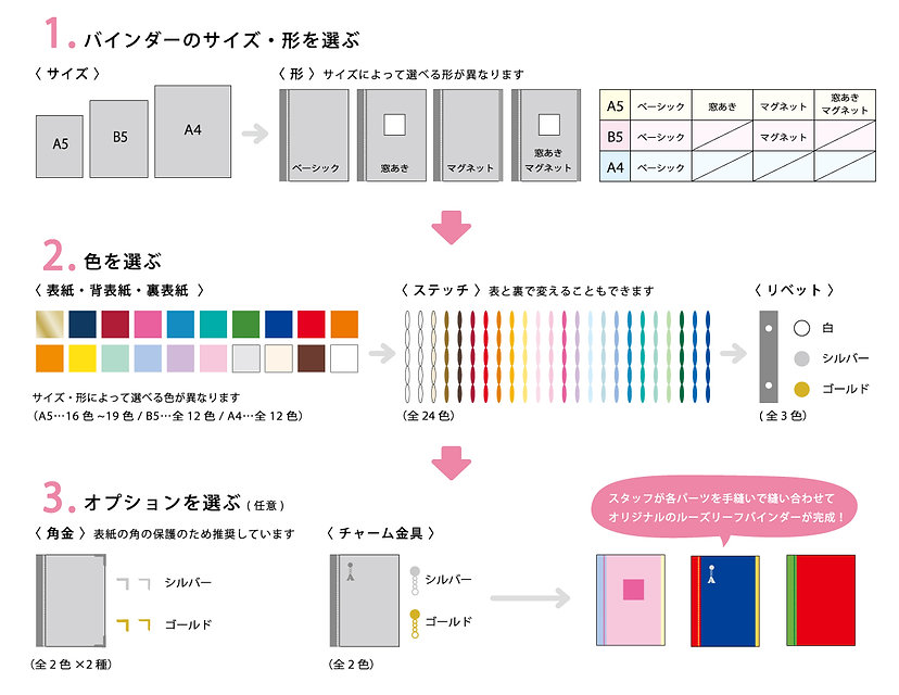sl_order.jpg